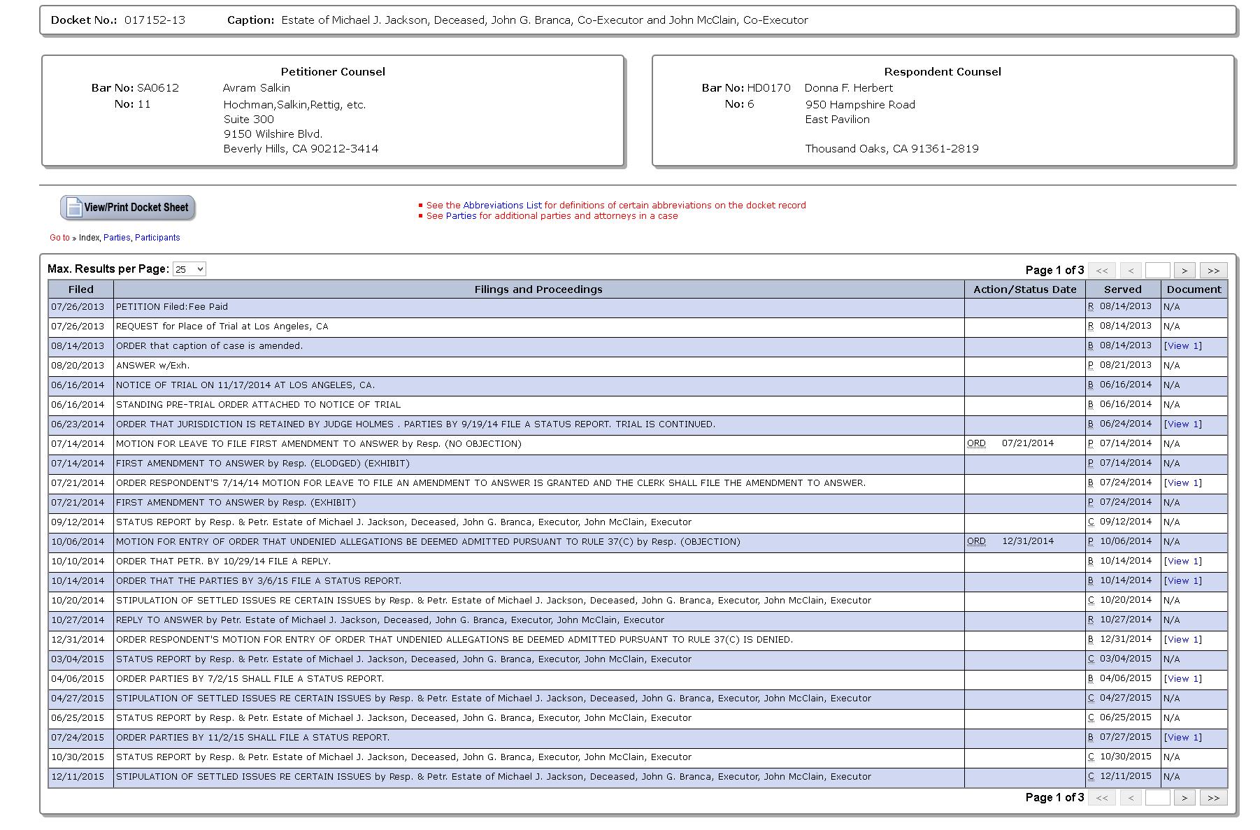 Michael Jackson Estate – IRS Case – @B__Marco